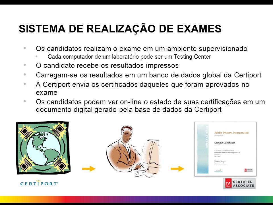 SISTEMA DE REALIZAÇÃO DE EXAMES Os candidatos realizam o exame em um ambiente supervisionado Cada computador de um laboratório pode ser um Testing Cen