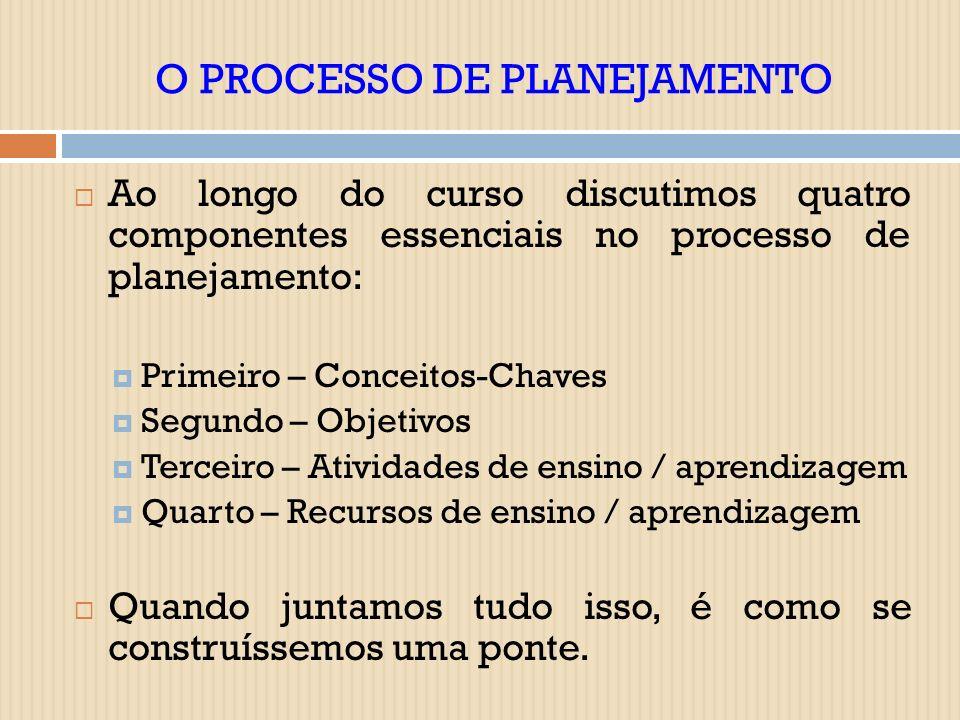 Ao longo do curso discutimos quatro componentes essenciais no processo de planejamento: Primeiro – Conceitos-Chaves Segundo – Objetivos Terceiro – Ati