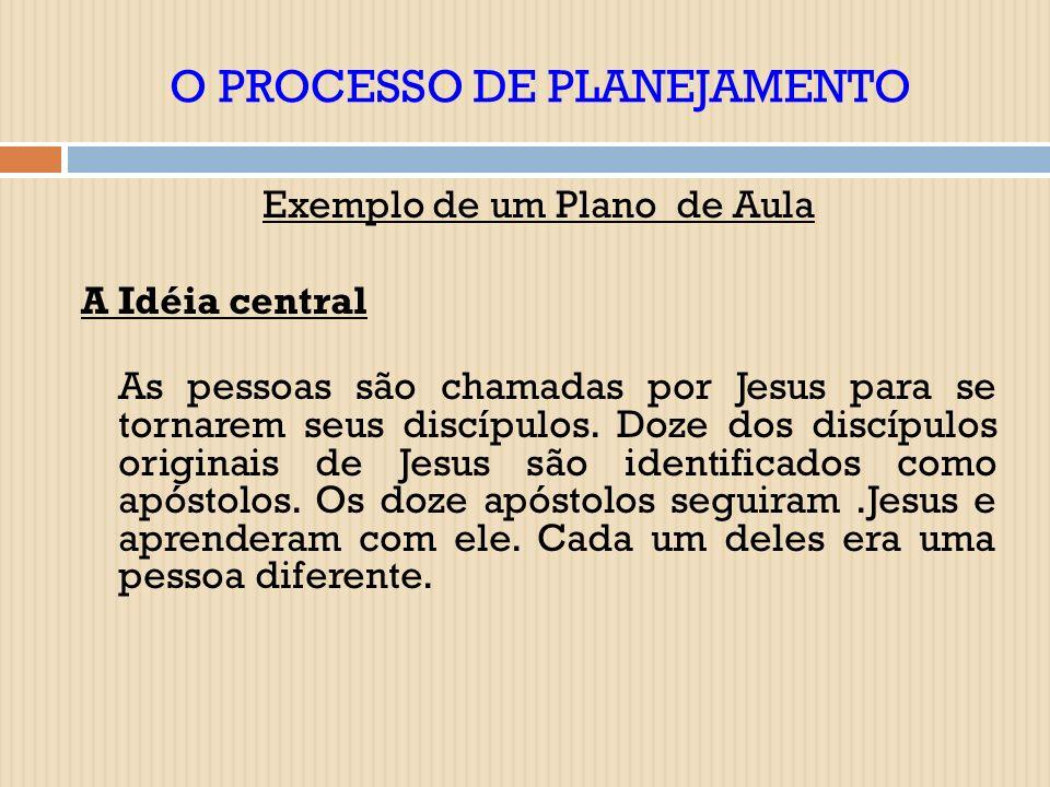 Exemplo de um Plano de Aula A Idéia central As pessoas são chamadas por Jesus para se tornarem seus discípulos. Doze dos discípulos originais de Jesus
