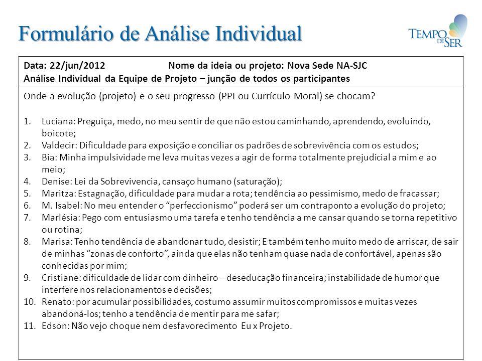 Formulário de Análise Individual Data: 22/jun/2012Nome da ideia ou projeto: Nova Sede NA-SJC Análise Individual da Equipe de Projeto – junção de todos