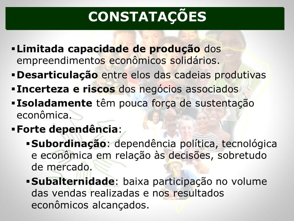 Limitada capacidade de produção dos empreendimentos econômicos solidários.