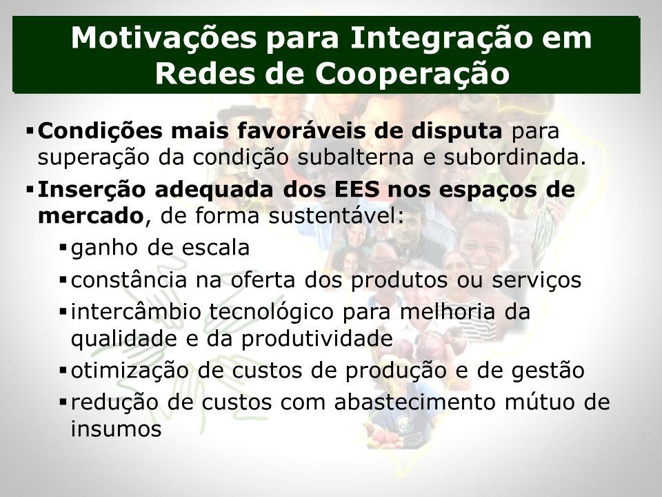 Motivações para Integração em Redes de Cooperação Condições mais favoráveis de disputa para superação da condição subalterna e subordinada.