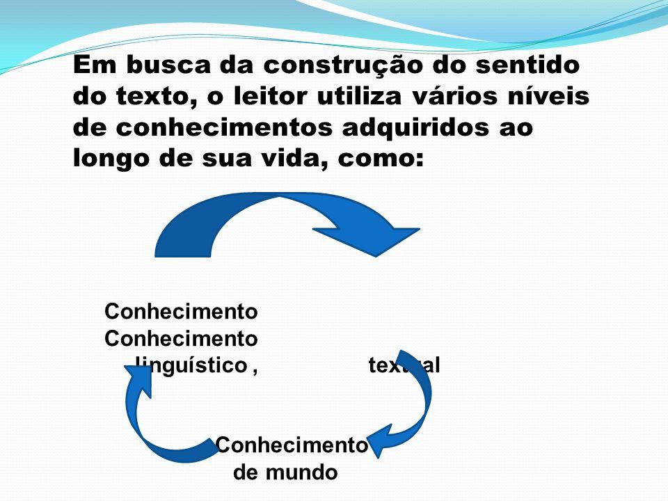 Em busca da construção do sentido do texto, o leitor utiliza vários níveis de conhecimentos adquiridos ao longo de sua vida, como: Conhecimento Conhec
