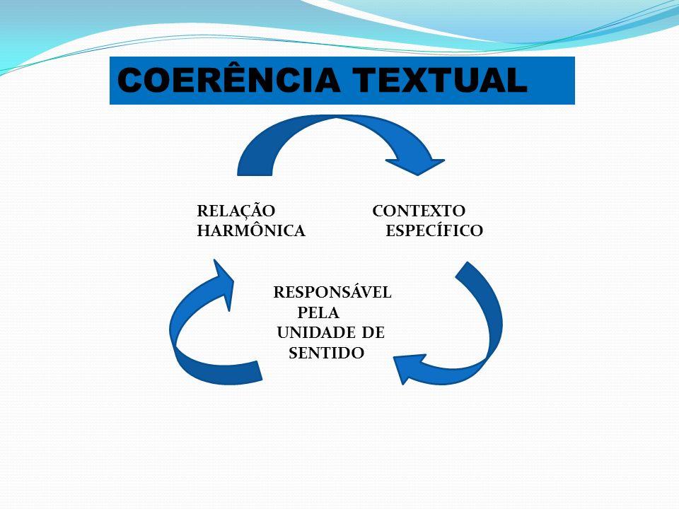COERÊNCIA TEXTUAL RELAÇÃO CONTEXTO HARMÔNICA ESPECÍFICO RESPONSÁVEL PELA UNIDADE DE SENTIDO