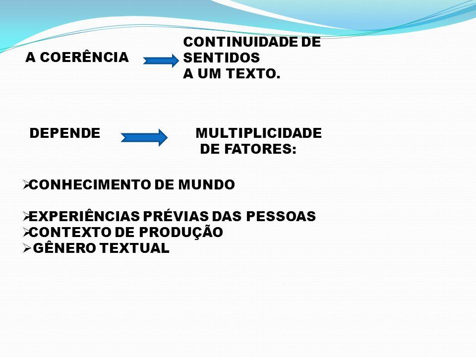 A COERÊNCIA CONTINUIDADE DE SENTIDOS A UM TEXTO. DEPENDE MULTIPLICIDADE DE FATORES: CONHECIMENTO DE MUNDO EXPERIÊNCIAS PRÉVIAS DAS PESSOAS CONTEXTO DE