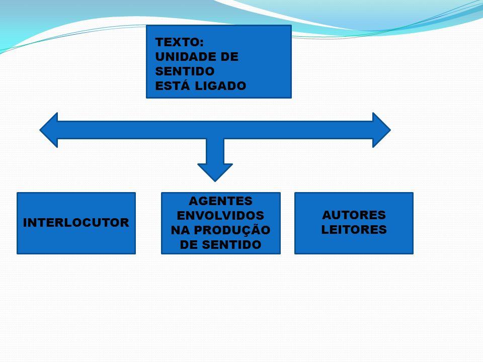 TEXTO: UNIDADE DE SENTIDO ESTÁ LIGADO INTERLOCUTOR AGENTES ENVOLVIDOS NA PRODUÇÃO DE SENTIDO AUTORES LEITORES