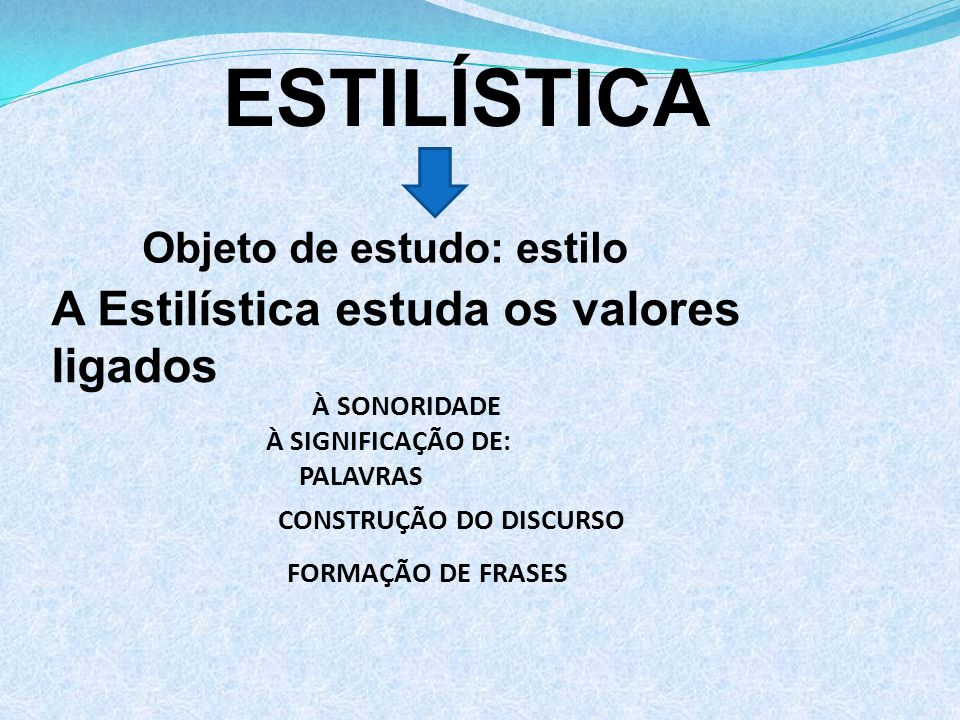ESTILÍSTICA Objeto de estudo: estilo A Estilística estuda os valores ligados À SONORIDADE À SIGNIFICAÇÃO DE: PALAVRAS FORMAÇÃO DE FRASES CONSTRUÇÃO DO
