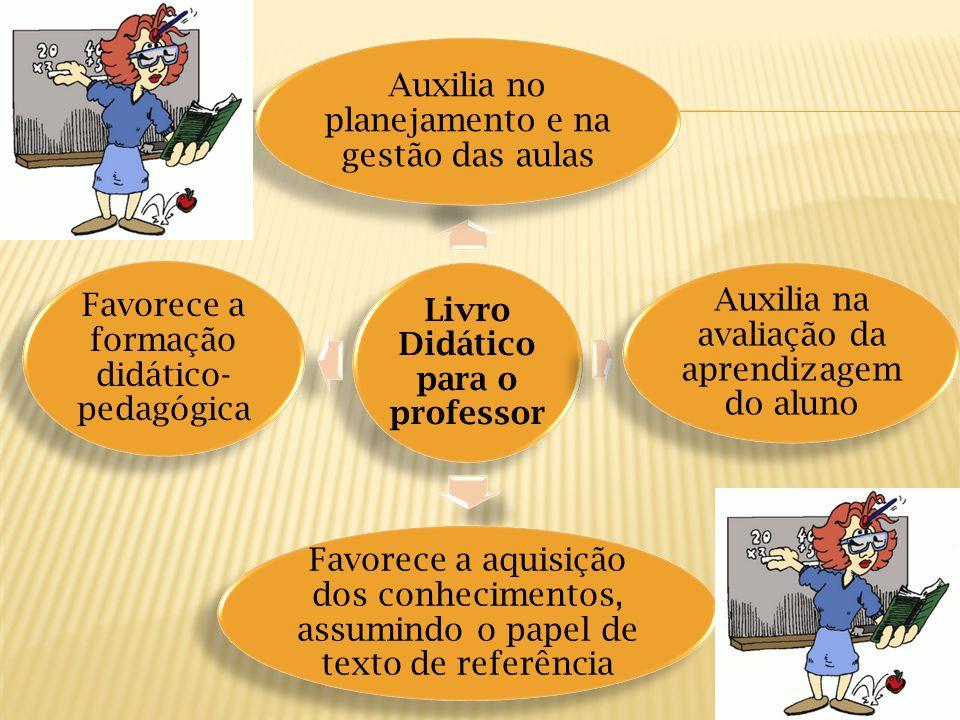 Livro Didático para o professor Auxilia no planejamento e na gestão das aulas Auxilia na avaliação da aprendizagem do aluno Favorece a aquisição dos c