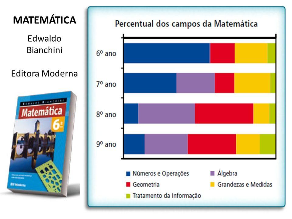 MATEMÁTICA Edwaldo Bianchini Editora Moderna