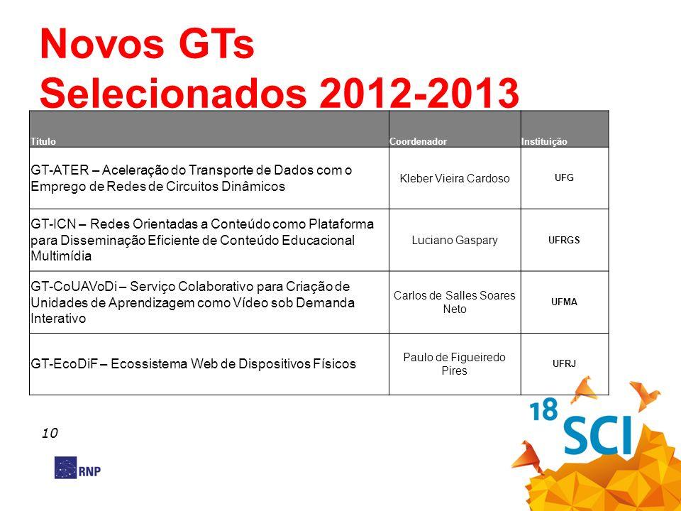 10 Novos GTs Selecionados 2012-2013 TítuloCoordenadorInstituição GT-ATER – Aceleração do Transporte de Dados com o Emprego de Redes de Circuitos Dinâm