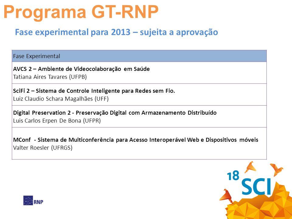 Fase experimental para 2013 – sujeita a aprovação Programa GT-RNP Fase Experimental AVCS 2 – Ambiente de Videocolaboração em Saúde Tatiana Aires Tavar