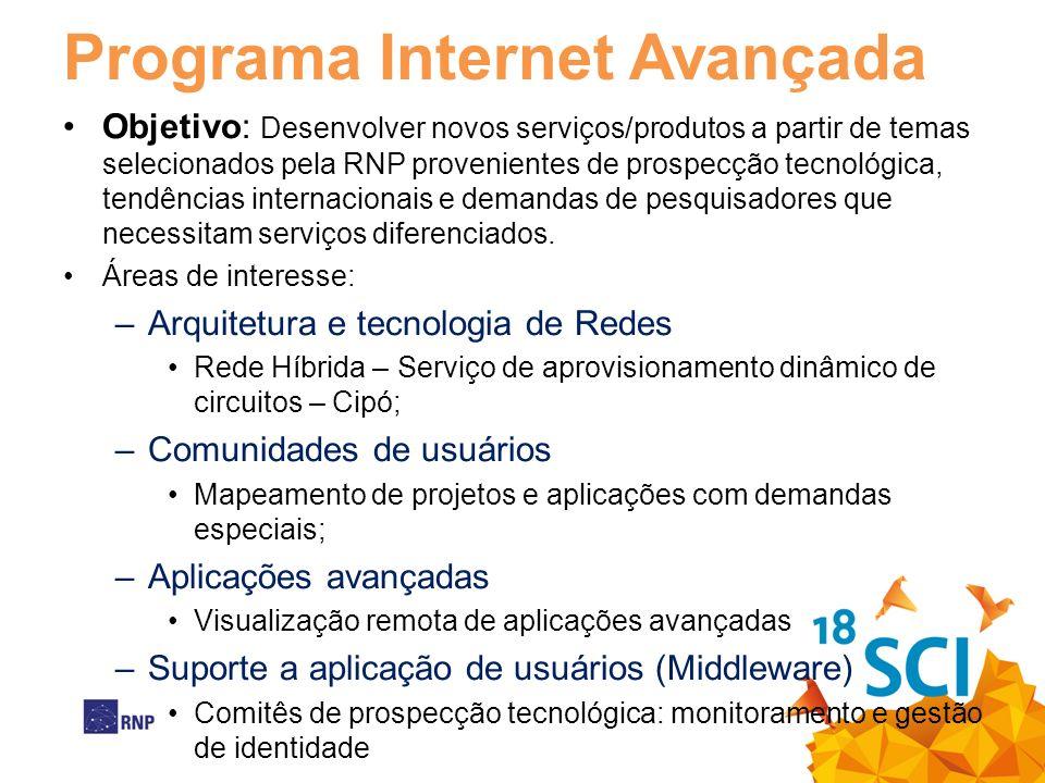 Objetivo: Desenvolver novos serviços/produtos a partir de temas selecionados pela RNP provenientes de prospecção tecnológica, tendências internacionai