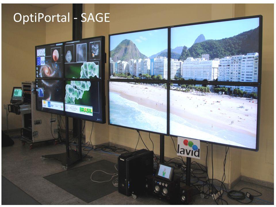 Player 4K Fogo Exibição 4K EstereoEnsaios Portal de visualização (OptIPortal SAGE) OptiPortal - SAGE