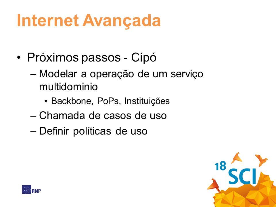 Internet Avançada Próximos passos - Cipó –Modelar a operação de um serviço multidominio Backbone, PoPs, Instituições –Chamada de casos de uso –Definir