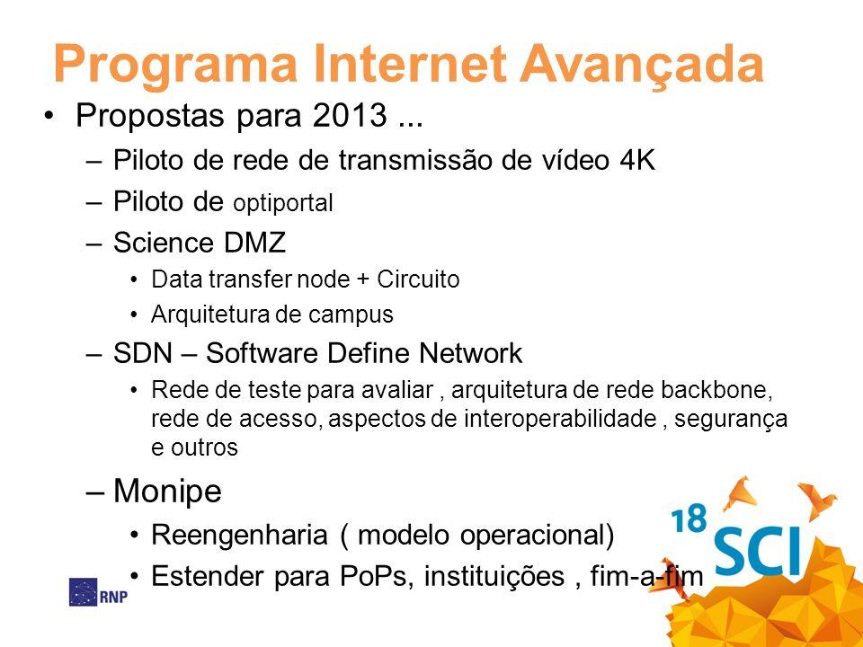 Programa Internet Avançada Propostas para 2013... –Piloto de rede de transmissão de vídeo 4K –Piloto de optiportal –Science DMZ Data transfer node + C