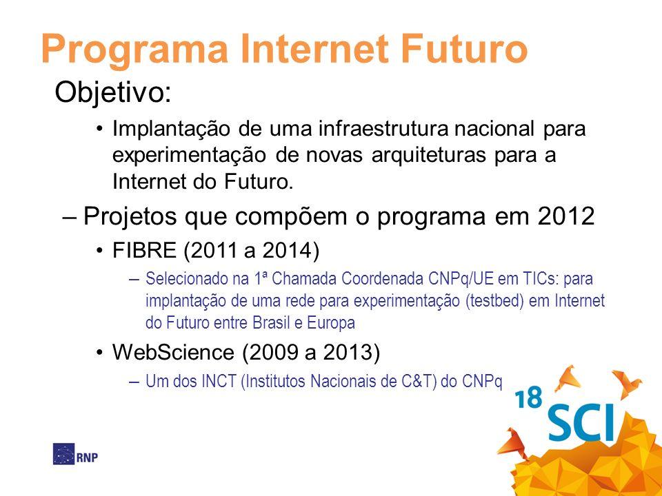 Programa Internet Futuro Objetivo: Implantação de uma infraestrutura nacional para experimentação de novas arquiteturas para a Internet do Futuro. –Pr