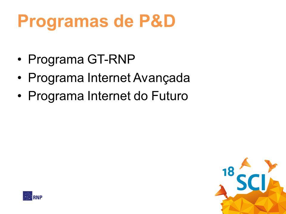 Programas de P&D Programa GT-RNP Programa Internet Avançada Programa Internet do Futuro
