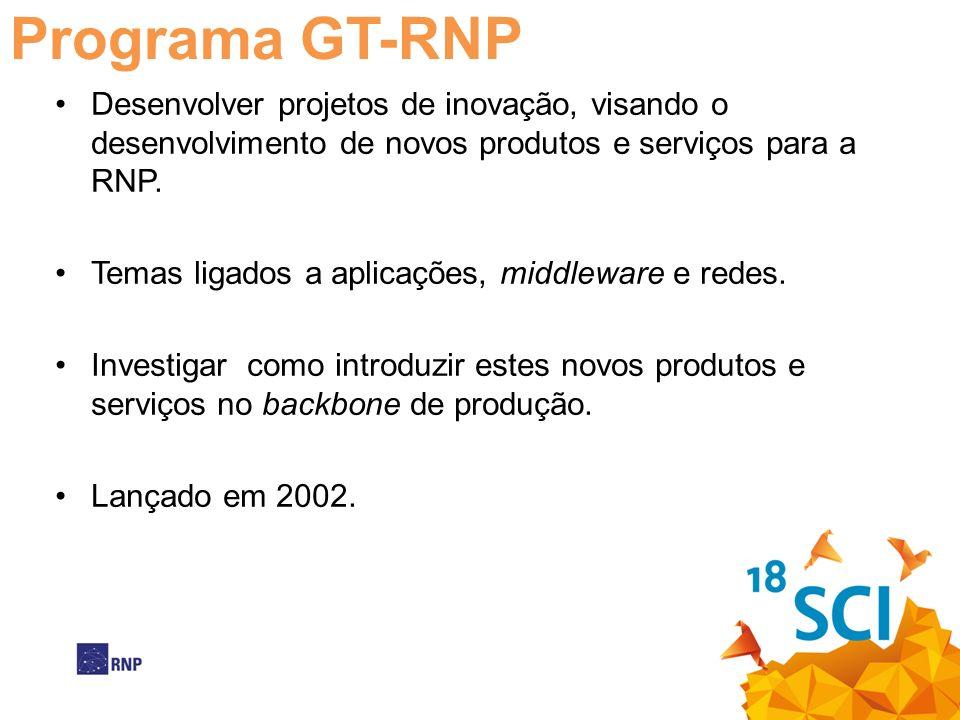 Desenvolver projetos de inovação, visando o desenvolvimento de novos produtos e serviços para a RNP. Temas ligados a aplicações, middleware e redes. I