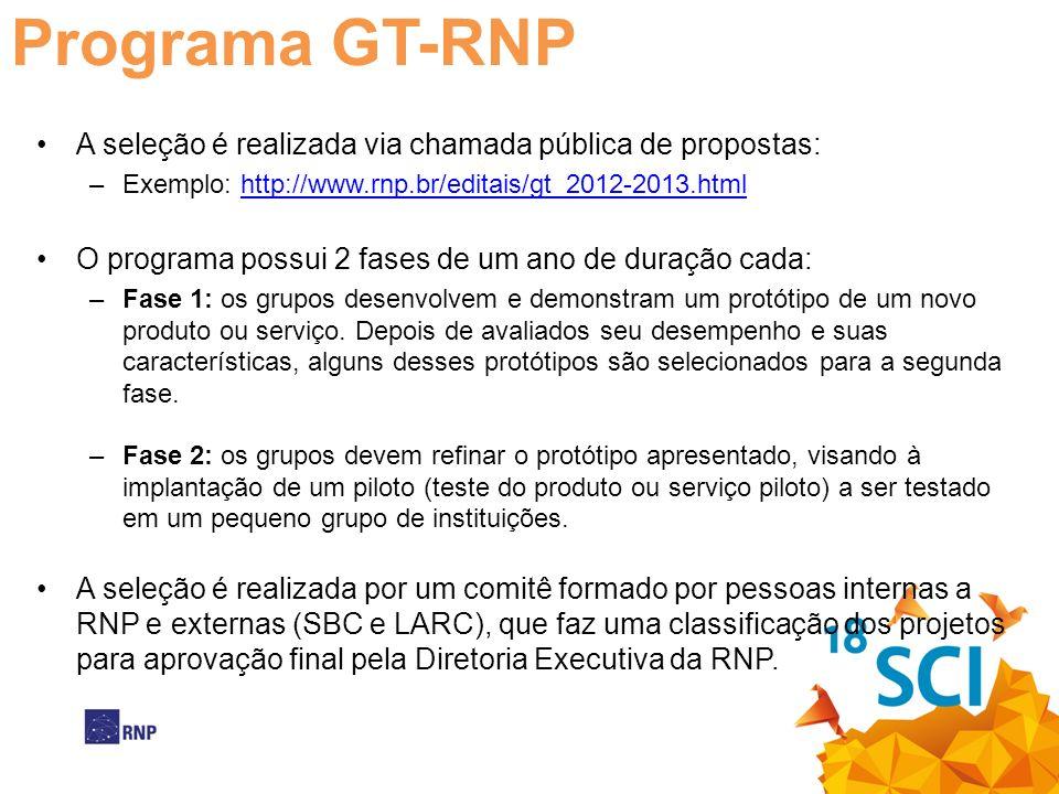 A seleção é realizada via chamada pública de propostas: –Exemplo: http://www.rnp.br/editais/gt_2012-2013.htmlhttp://www.rnp.br/editais/gt_2012-2013.ht