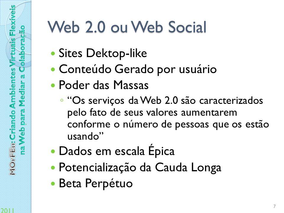 2011 Ambiente Virtual Sistemas web que reúnem virtualmente várias pessoas em um mesmo lugar possibilitando a interação entre elas Groupware Ambintes Virtuais de Aprendizagem Redes sociais Não é Ambiente de Realizada Virtual 8