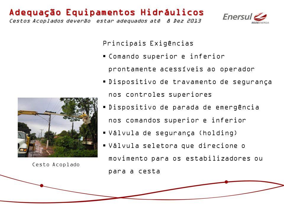 Cesto Acoplado Adequação Equipamentos Hidráulicos Cestos Acoplados deverão estar adequados até 8 Dez 2013 Principais Exigências Comando superior e inf
