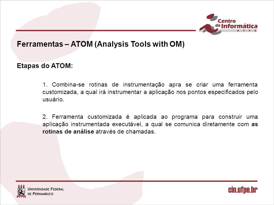 Ferramentas – ATOM (Analysis Tools with OM) Etapas do ATOM: 1. Combina-se rotinas de instrumentação apra se criar uma ferramenta customizada, a qual i