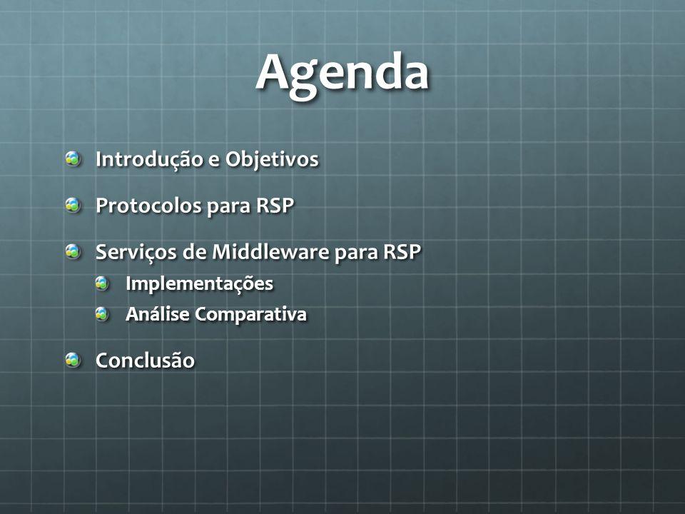 Agenda Introdução e Objetivos Protocolos para RSP Serviços de Middleware para RSP Implementações Análise Comparativa Conclusão