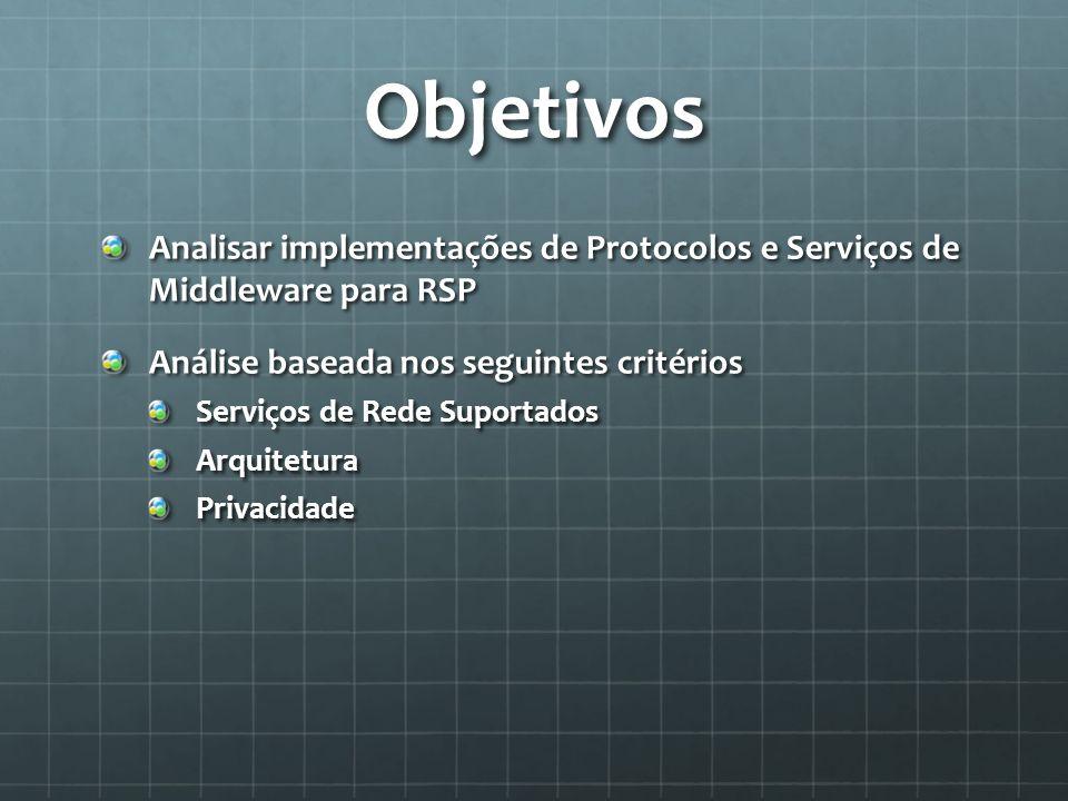 Objetivos Analisar implementações de Protocolos e Serviços de Middleware para RSP Análise baseada nos seguintes critérios Serviços de Rede Suportados