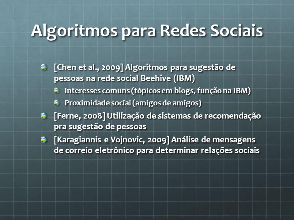 Algoritmos para Redes Sociais [Chen et al., 2009] Algoritmos para sugestão de pessoas na rede social Beehive (IBM) Interesses comuns (tópicos em blogs