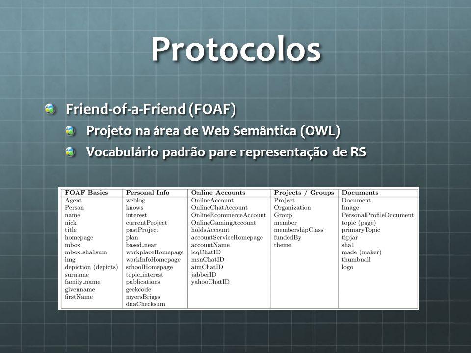 Protocolos Friend-of-a-Friend (FOAF) Projeto na área de Web Semântica (OWL) Vocabulário padrão pare representação de RS
