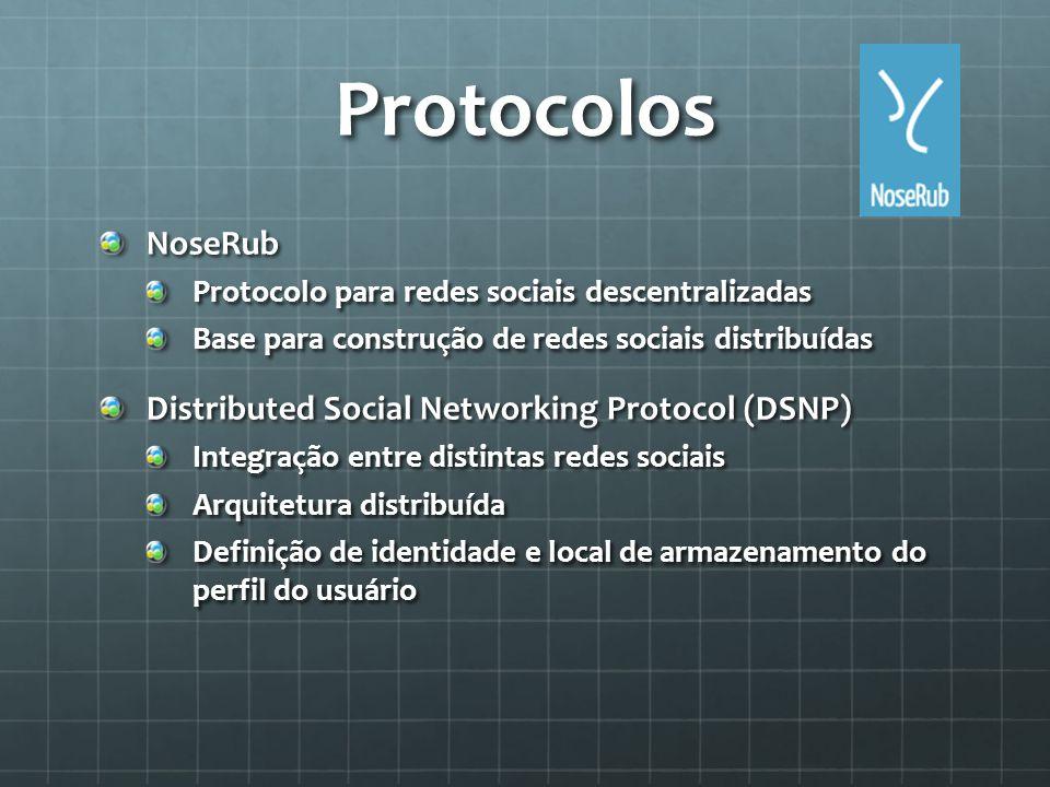 Protocolos NoseRub Protocolo para redes sociais descentralizadas Base para construção de redes sociais distribuídas Distributed Social Networking Prot