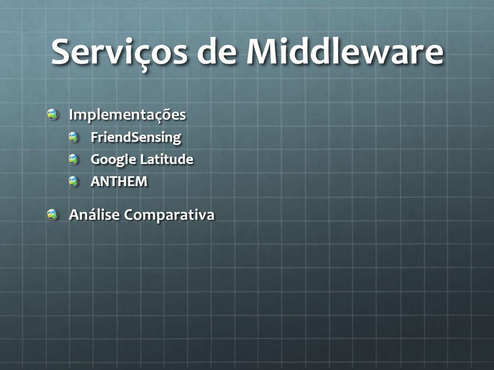 Serviços de Middleware ImplementaçõesFriendSensing Google Latitude ANTHEM Análise Comparativa