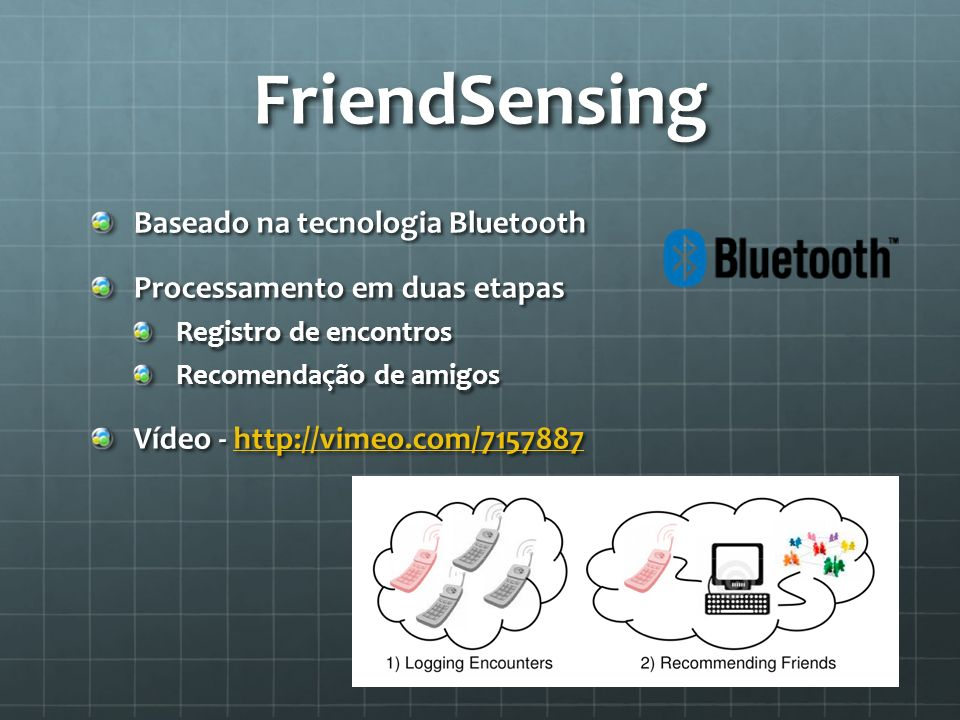 FriendSensing Baseado na tecnologia Bluetooth Processamento em duas etapas Registro de encontros Recomendação de amigos Vídeo - http://vimeo.com/71578