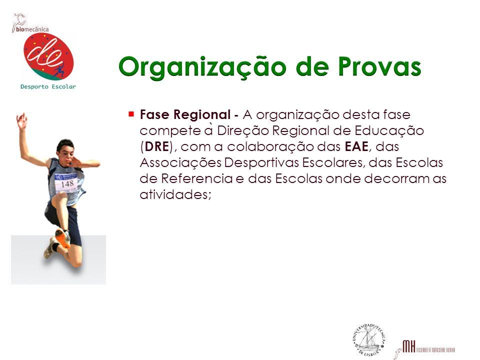 Fase Regional - A organização desta fase compete a ̀ Direção Regional de Educação ( DRE ), com a colaboração das EAE, das Associações Desportivas Esco