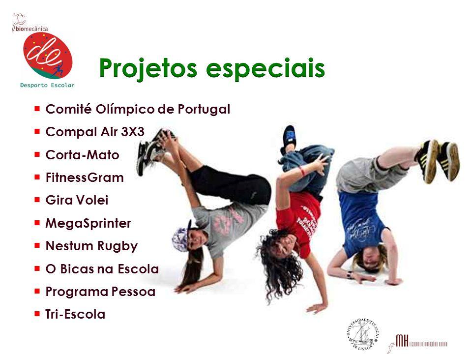 Comité Olímpico de Portugal Compal Air 3X3 Corta-Mato FitnessGram Gira Volei MegaSprinter Nestum Rugby O Bicas na Escola Programa Pessoa Tri-Escola