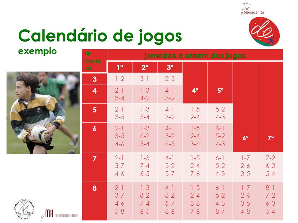 Nº Equip as 1ª2ª3ª 4ª5ª 6ª7ª 3 1-23-12-3 4 2-1 3-4 1-3 4-2 4-1 3-2 5 2-1 3-5 1-3 5-4 4-1 3-2 1-5 2-4 5-2 4-3 6 2-1 3-5 4-6 1-3 6-2 5-4 4-1 3-2 6-5 1-5