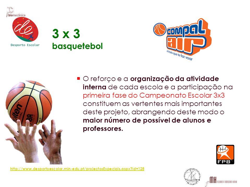 O reforço e a organização da atividade interna de cada escola e a participação na primeira fase do Campeonato Escolar 3x3 constituem as vertentes mais