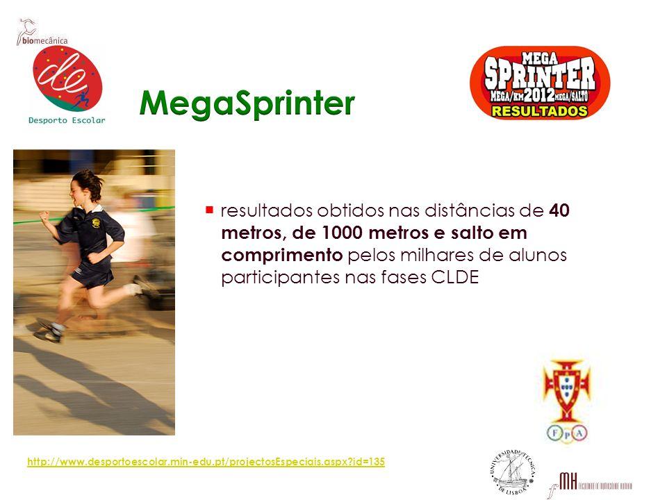 resultados obtidos nas distâncias de 40 metros, de 1000 metros e salto em comprimento pelos milhares de alunos participantes nas fases CLDE http://www