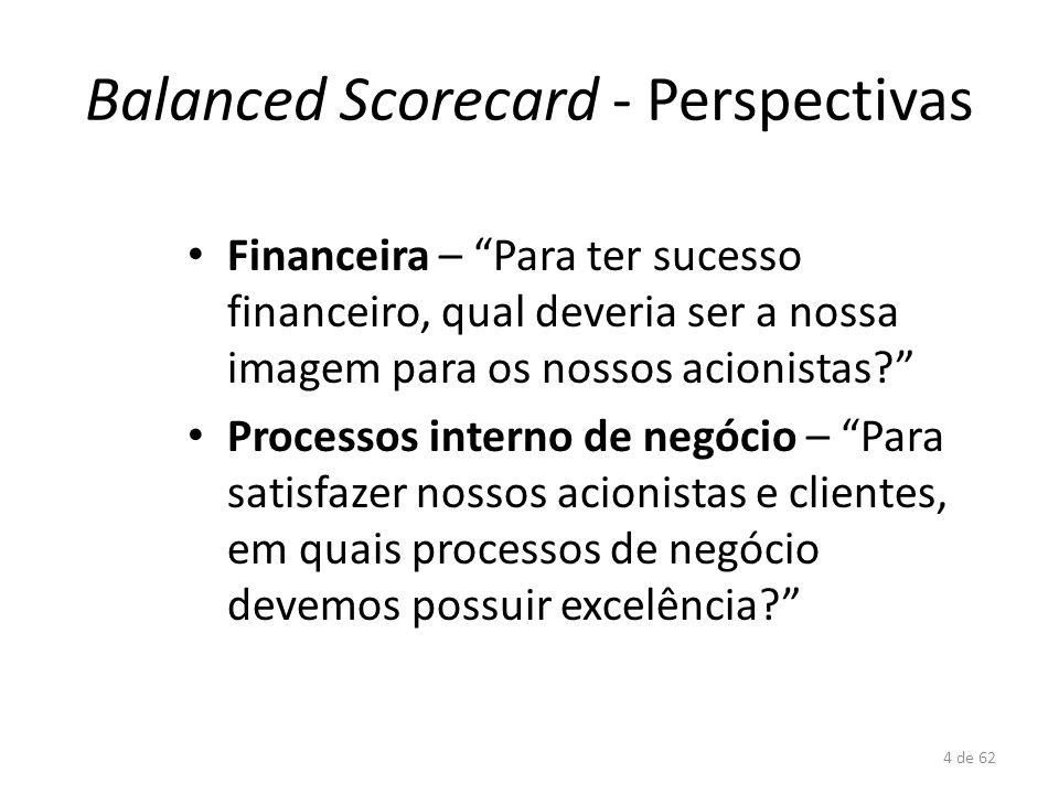 4 de 62 Balanced Scorecard - Perspectivas Financeira – Para ter sucesso financeiro, qual deveria ser a nossa imagem para os nossos acionistas? Process