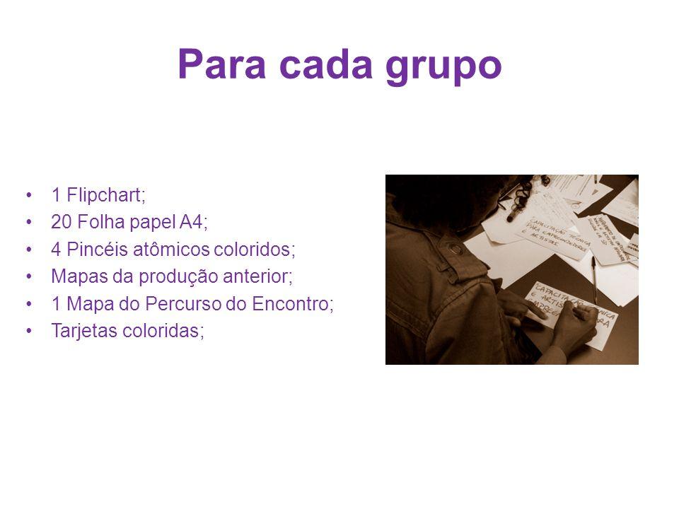 Para cada grupo 1 Flipchart; 20 Folha papel A4; 4 Pincéis atômicos coloridos; Mapas da produção anterior; 1 Mapa do Percurso do Encontro; Tarjetas coloridas;