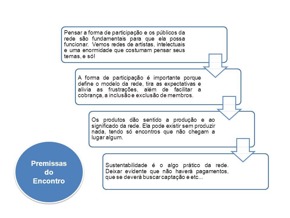 Pensar a forma de participação e os públicos da rede são fundamentais para que ela possa funcionar.