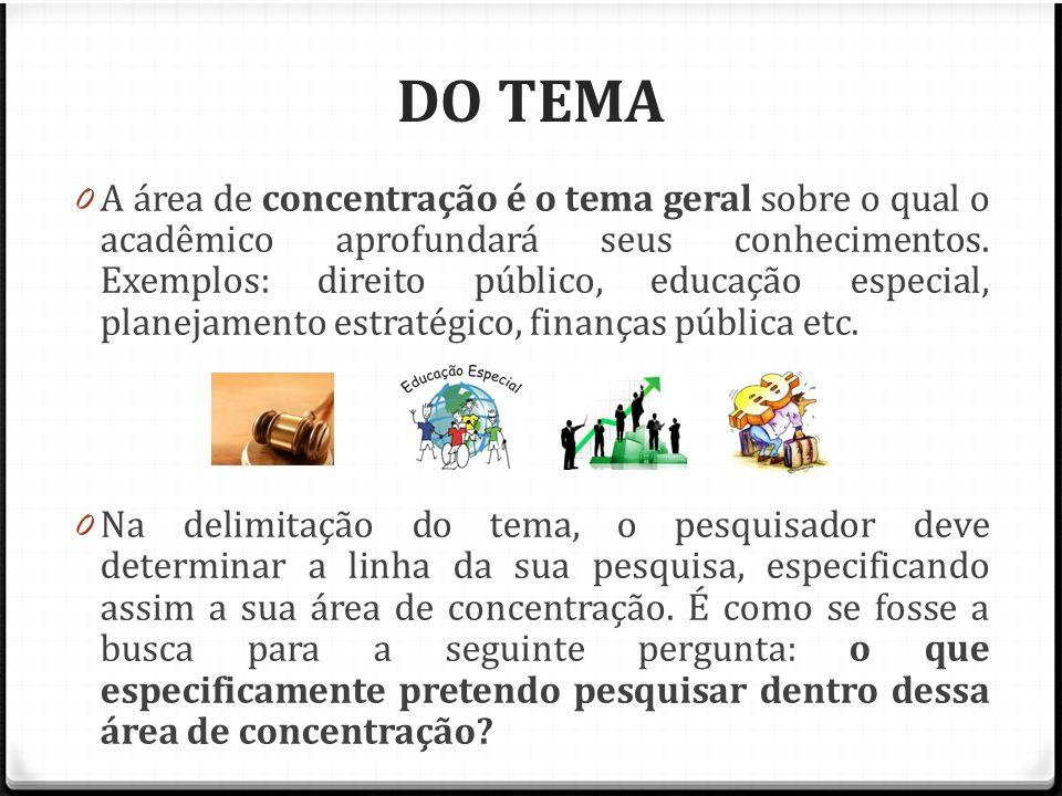 DO TEMA 0 A área de concentração é o tema geral sobre o qual o acadêmico aprofundará seus conhecimentos. Exemplos: direito público, educação especial,