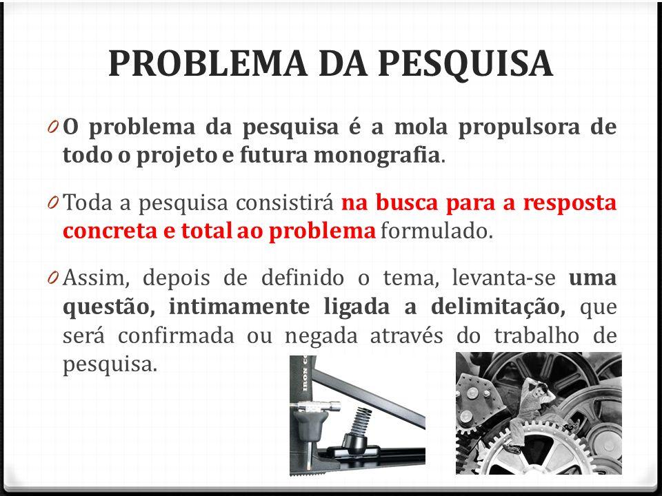 PROBLEMA DA PESQUISA 0 O problema da pesquisa é a mola propulsora de todo o projeto e futura monografia. 0 Toda a pesquisa consistirá na busca para a