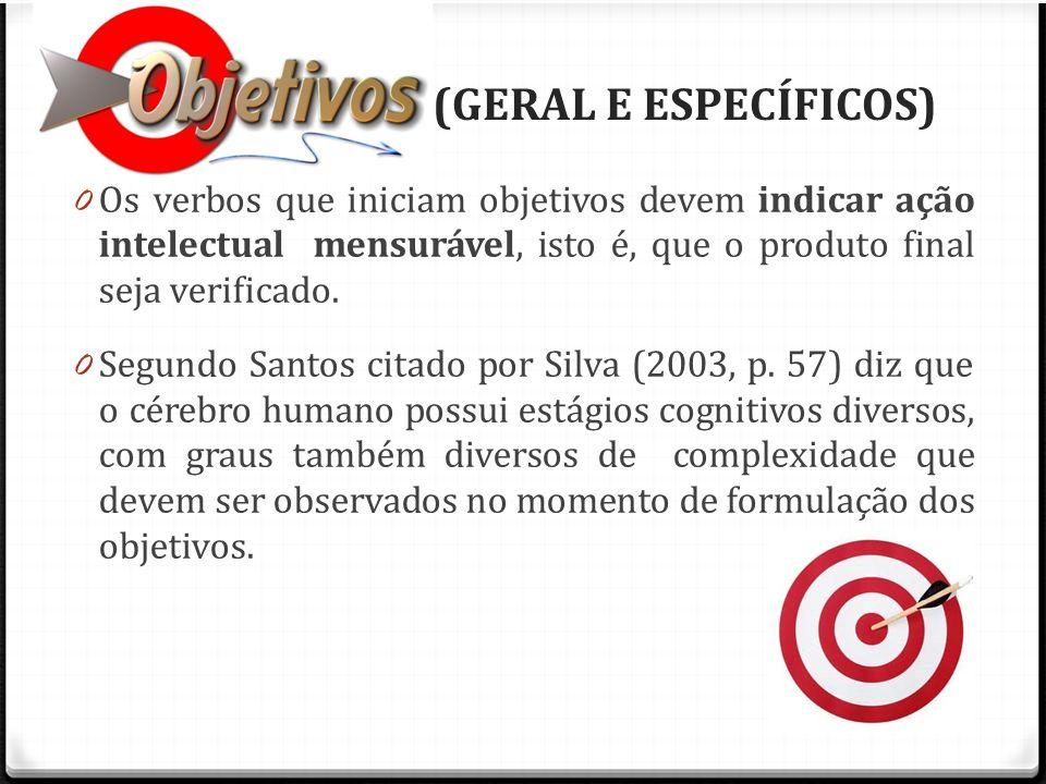 OBJETIVOS (GERAL E ESPECÍFICOS) 0 Os verbos que iniciam objetivos devem indicar ação intelectual mensurável, isto é, que o produto final seja verifica
