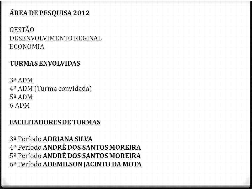 ÁREA DE PESQUISA 2012 GESTÃO DESENVOLVIMENTO REGINAL ECONOMIA TURMAS ENVOLVIDAS 3º ADM 4º ADM (Turma convidada) 5º ADM 6 ADM FACILITADORES DE TURMAS 3