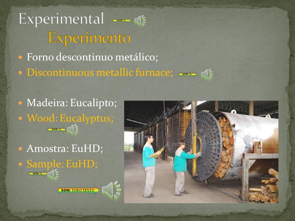 Forno descontinuo de alvenaria; Discontinuous brik furnace; Madeira: Carvalho; Wood: Holm-oak; Amostra: EnHD; Sample: EnHD; SOM: TODO TEXTO SOM: T1 SOM: T2 SOM: T3 SOM: T4