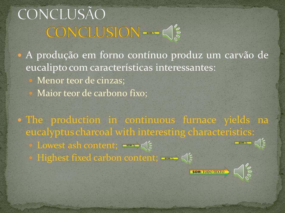 As características do carvão não depende somente do estado da madeira, mas também do sistema de carbonização; The wood charcoals dependent not only on