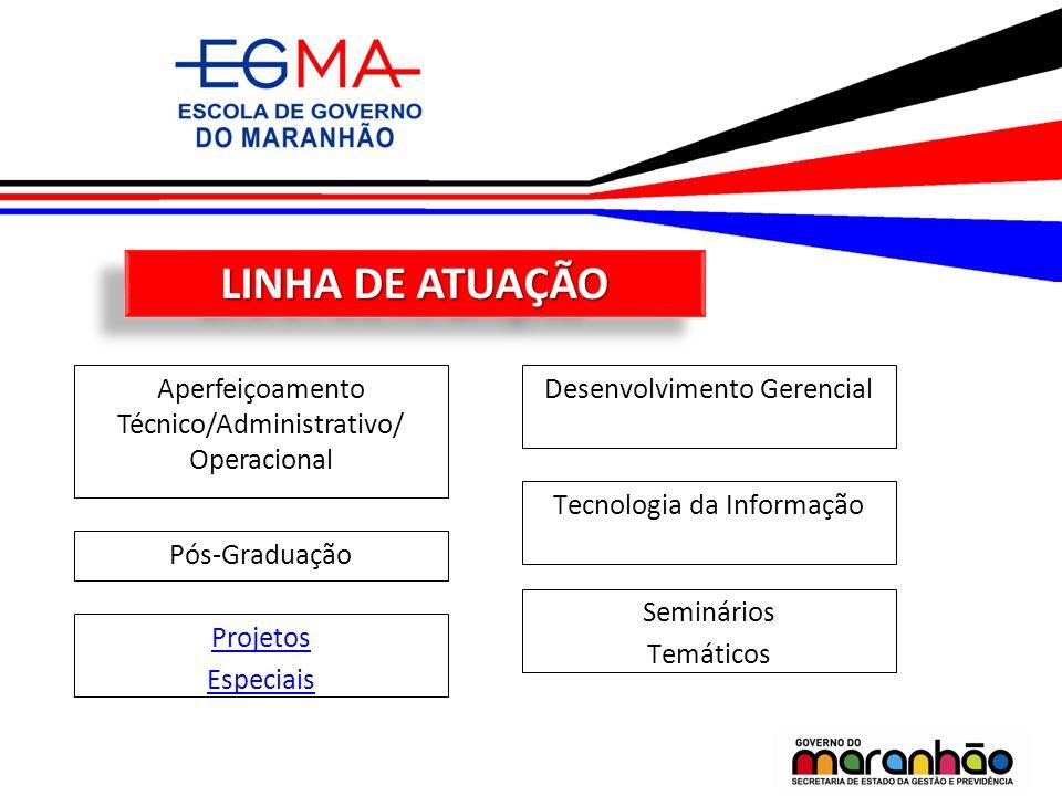 LINHA DE ATUAÇÃO Aperfeiçoamento Técnico/Administrativo/ Operacional Pós-Graduação Desenvolvimento Gerencial Tecnologia da Informação Seminários Temát