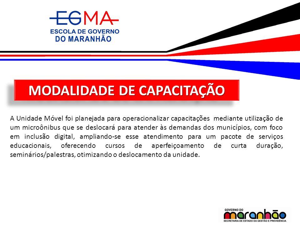 MODALIDADE DE CAPACITAÇÃO A Unidade Móvel foi planejada para operacionalizar capacitações mediante utilização de um microônibus que se deslocará para