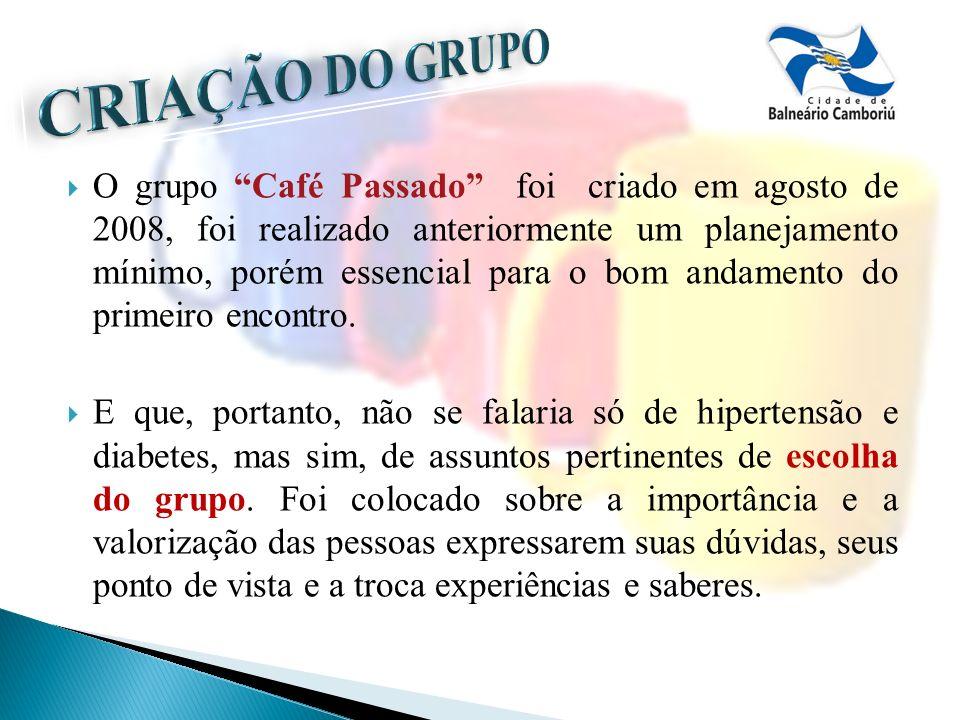 O grupo Café Passado foi criado em agosto de 2008, foi realizado anteriormente um planejamento mínimo, porém essencial para o bom andamento do primeir